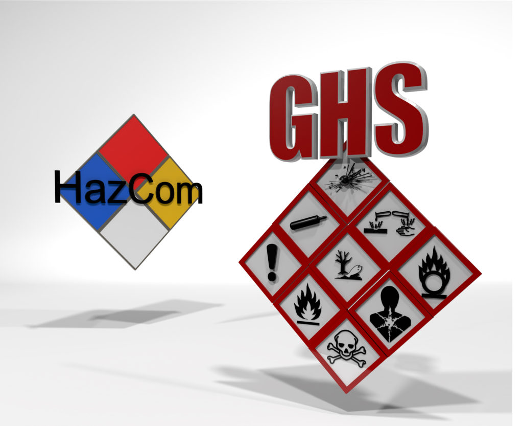 Gefahrstoffmanagement HazCom GHS hazardous chemicals and waste